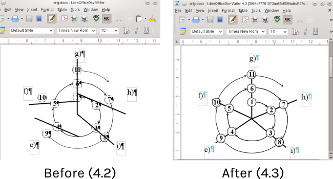 Greatly improved OOXML shapes in LibreOffice-from-Collabora 4.3