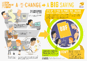 ODF Toolkit infographic in English