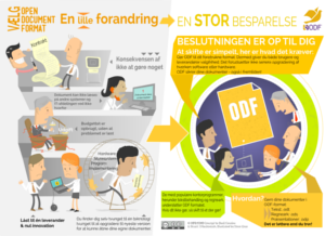ODF Toolkit infographic in Danish