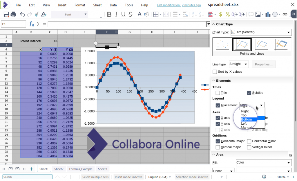 Collabora Online charts