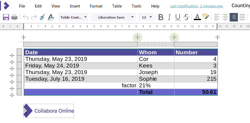 Collabora Online tables