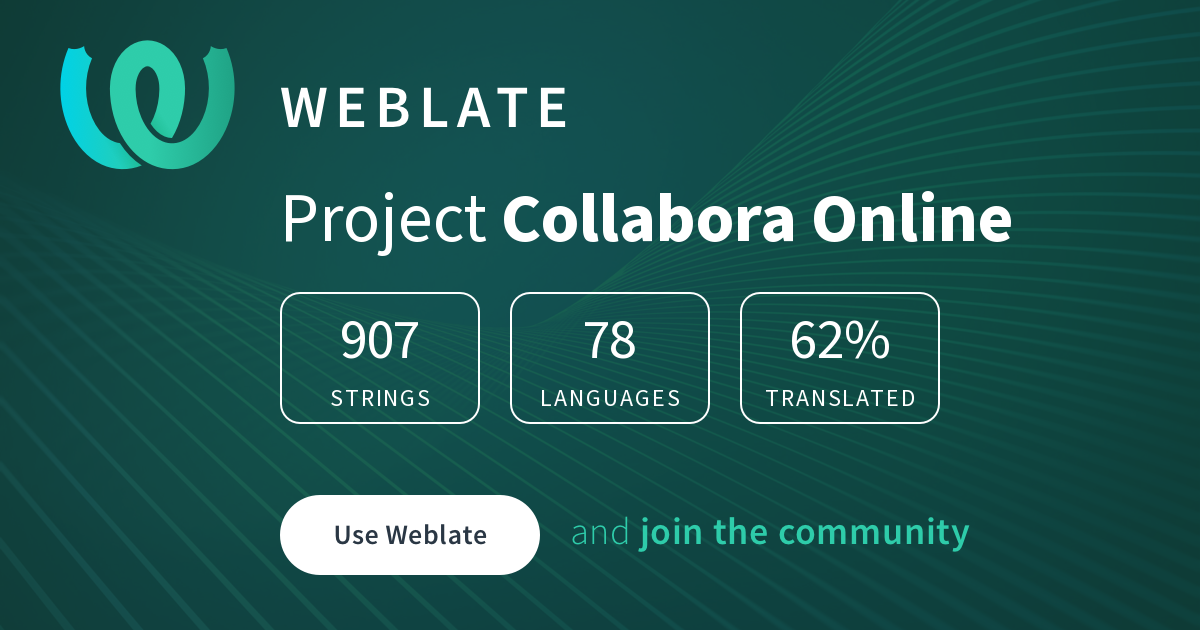 Collabora Online translation project on Weblate