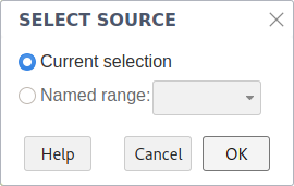 Select the data source for the Pivot Table